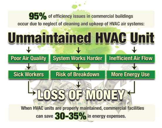 Hiring DIY vs. Professional Air Duct Cleaning Services